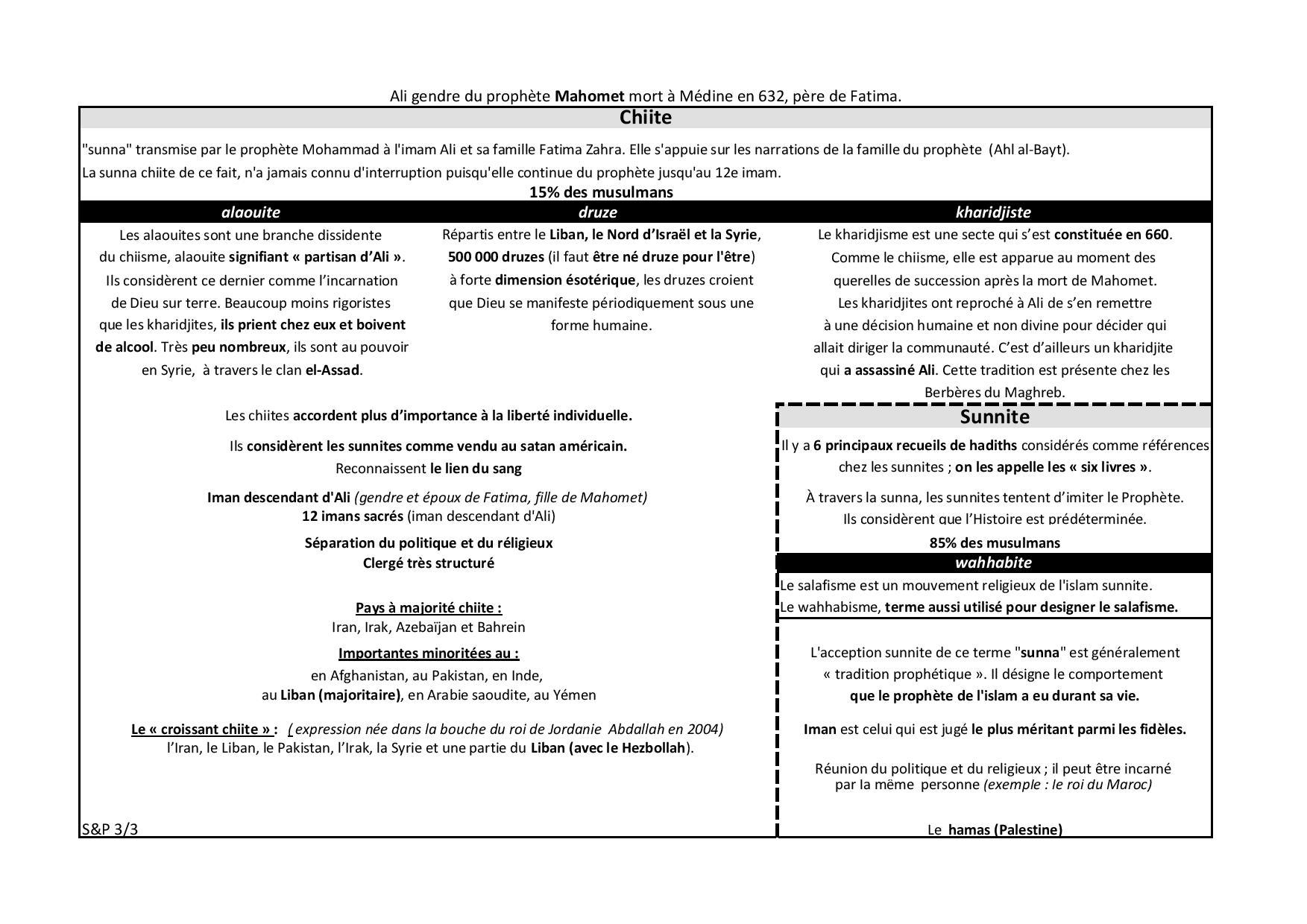 généralité 3.3-page-001