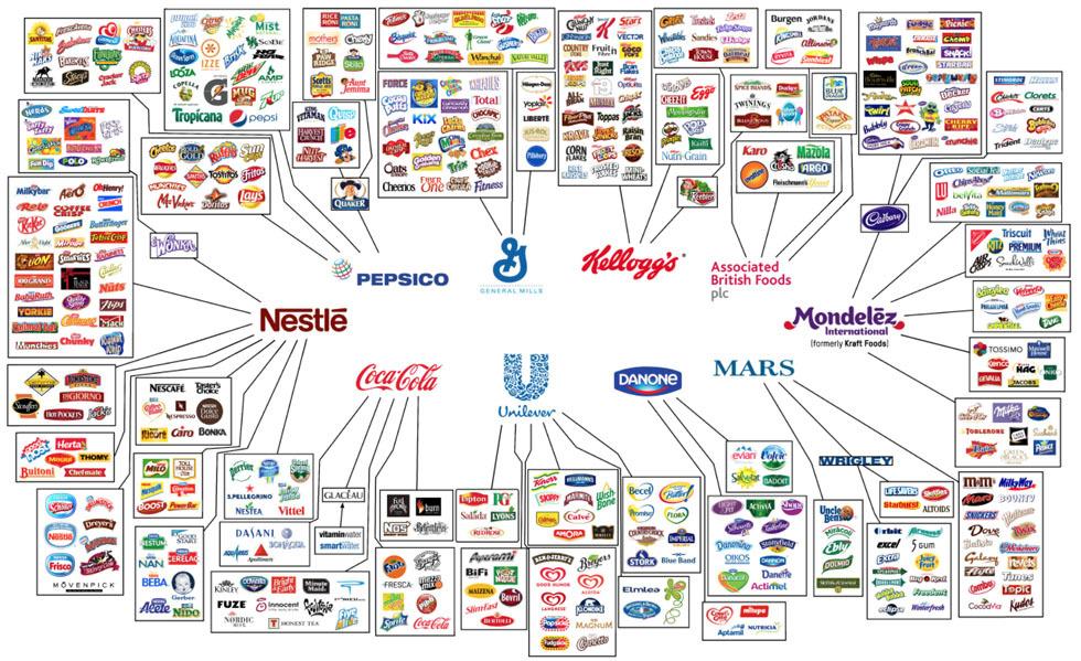graphique-multinationale